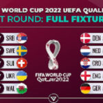 2022 FIFA World Cup - How the FIFA World Cup Qualifiers Is Deciding