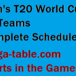 T20 World Cup 2021 - All Teams Complete Schedule, Venue, Time, Results, Score,Fixtures