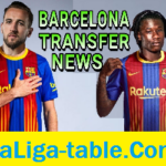 Barcelona Cap Transfer Deadline Day Winners and Losers - Laliga Table